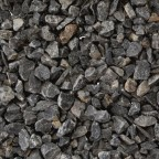 basolt-aggregate